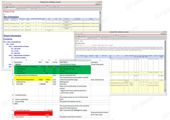 Specification comparison sheets and datasheets